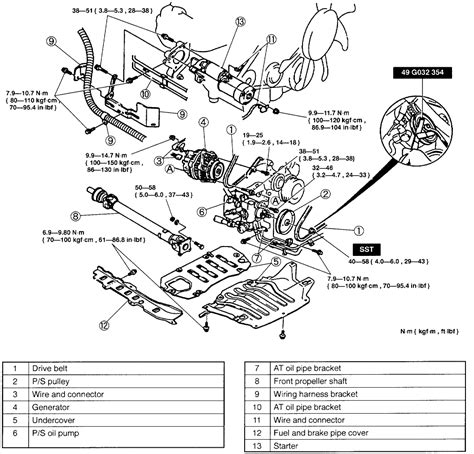 mazda mpv 2001 engine diagram 2003 mazda mpv engine diagram wiring diagram with