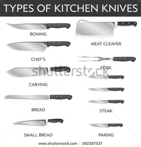 types of knives kitchen medieval interior design styles popular house plans and
