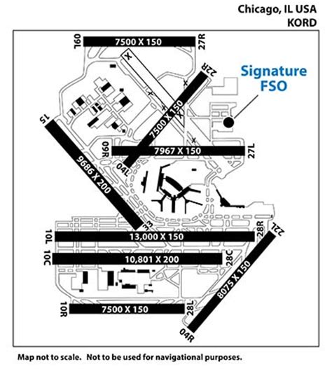 kord airport diagram chicago o hare intl kord ord chicago illinois