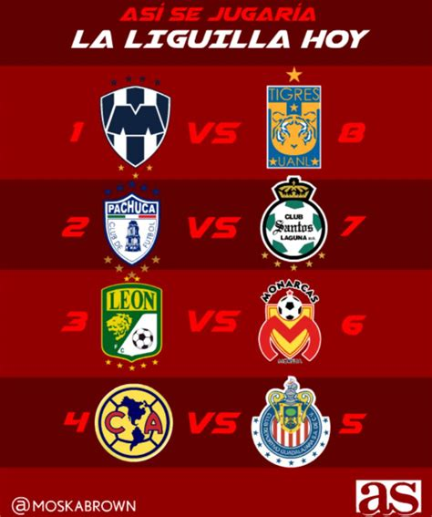 Calendario Liguilla Mx 2015 Search Results For Clausura 2016 Liga Mx Calendario
