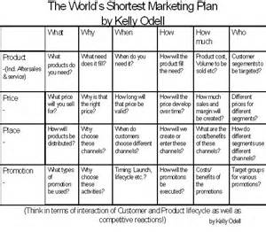 simple marketing plan template for small business a simple marketing plan your go to