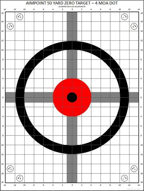 Printable Zero Targets | printable targets for iron sights thread improved ar15