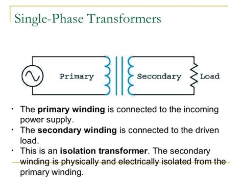 electromagnetic induction transformer electromagnetic induction and transformer