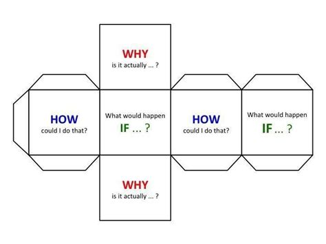 pattern completion critical thinking questions 8 great strategies to help students ask great questions