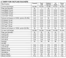 Ricerche correlate a airtel prepaid mobile internet plans in punjab