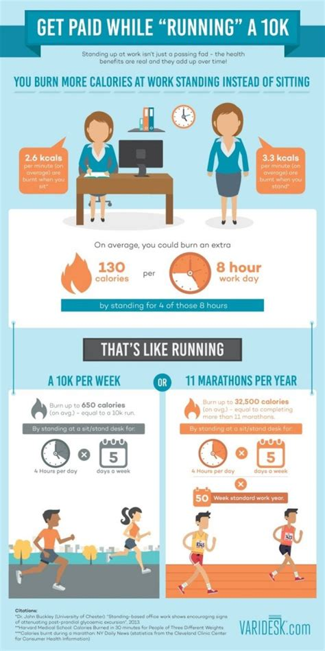 standing desk calories per day how many calories does standing burn s running
