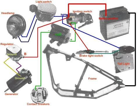 wiring diagram chopper motorcycle wiring diagram with