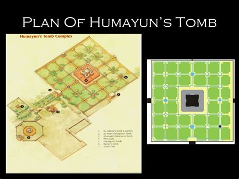 Two Storey Floor Plan Humayuns Tomb