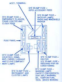ford torino 1971 fuse box block circuit breaker diagram 187 carfusebox