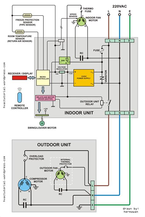 window unit air conditioner wiring diagram new wiring