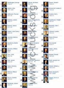 united states of america list of all presidents of the