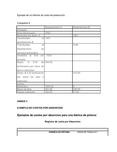 monografia de costos monografia de costos