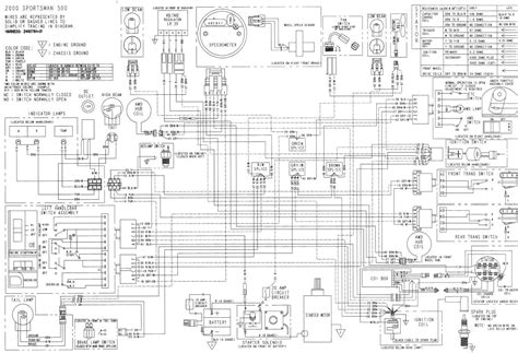 2009 polaris sportsman 500 wiring diagram motorcycle