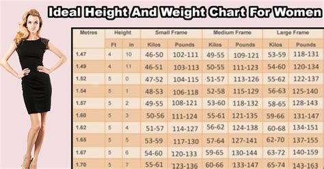 ideal weight chart with height and weight sports here s why you should never believe ideal weight charts