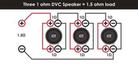 ct sounds subwoofer wiring diagrams   wire calculator elect tech subwoofer box car