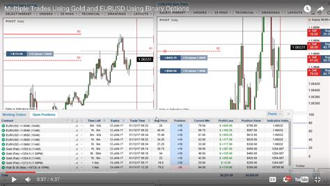 live futures trading room live futures trading room free live binary options forex