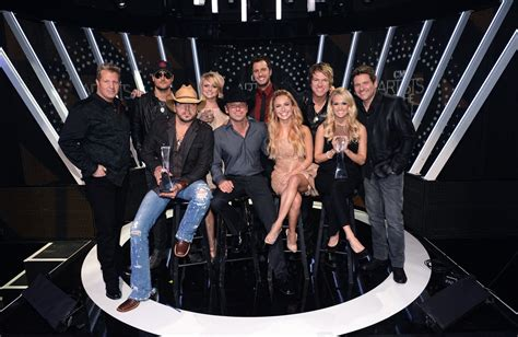 Country Music Artists Of The Year 2012 | cmt reveals the 2012 cmt artists of the year country