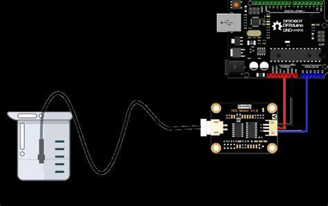 Tds Meter Arduino gravity analog tds sensor meter for arduino australia