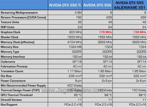 Pc Rakitan I7 2600 With Vga 2gb Dan Ram 8gb review alienware x51 vga nvidia gtx 555 sistem gaming