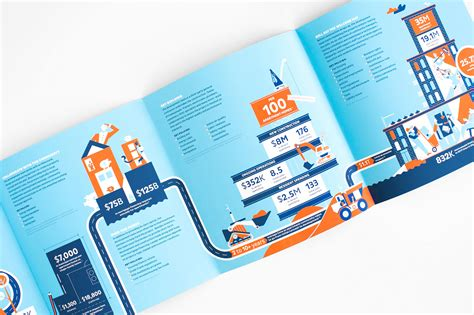 design your leaflet 20 best exles of brochure design projects for inspiration