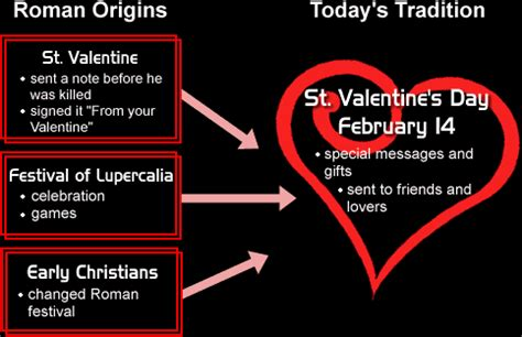 the real meaning of valentines day a history of the true meaning of valentines day girlsaskguys