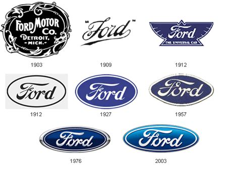 ford old logo evolution of car logos neatorama