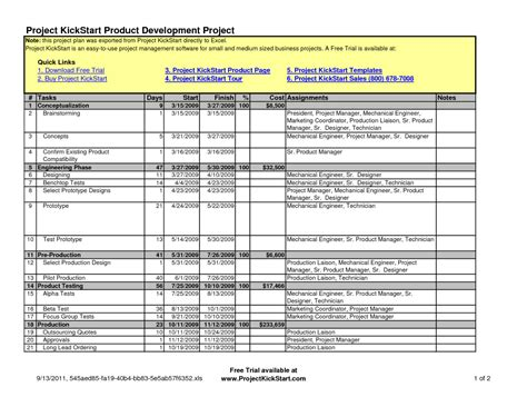 project management schedule template project management spreadsheet template project management