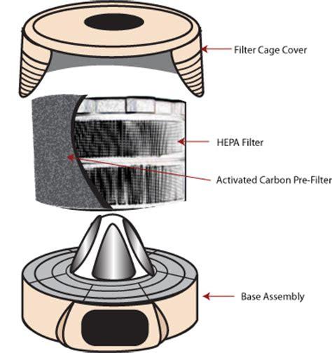 honeywell  air purifier air center