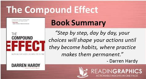 the compound effect book summary readingraphics