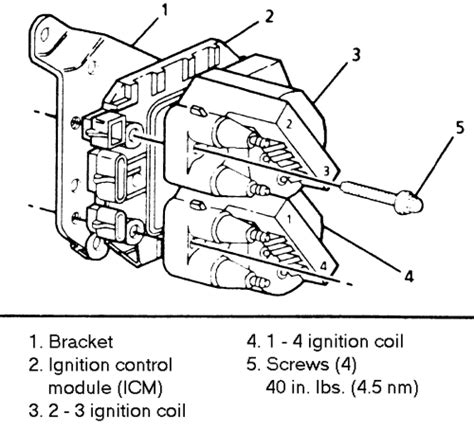 91 s10 blazer spark wiring diagram get free image