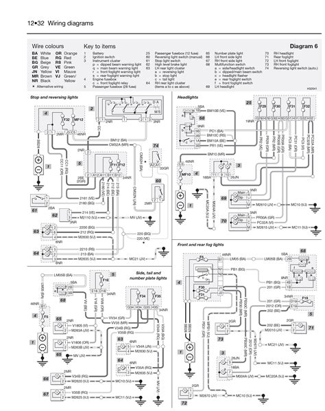 peugeot wiring diagram legend software diagram legend