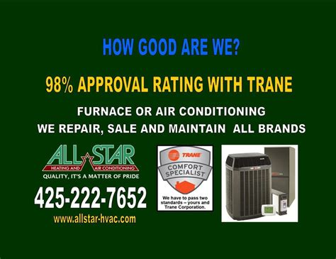 ShopperMart.net: Find the best deal on Trane Furnace Prices