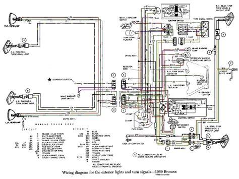 1971 ford f100 wiring diagram trucks user gallery wiring