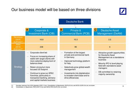 deutsche bank divisions deutsche bank db investor presentation slideshow