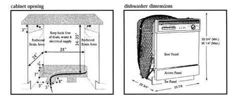 standard kitchen appliance dimensions image gallery dishwasher dimensions