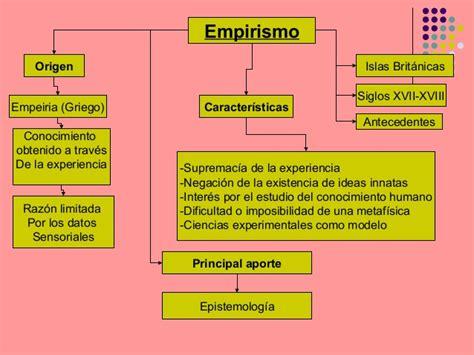 preguntas filosoficas de david hume empirismo pawer final electivo problemas del conocimiento2