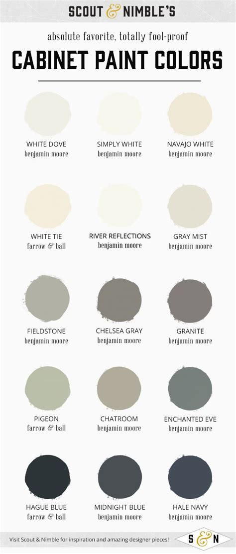 best 25 cabinet paint colors ideas on