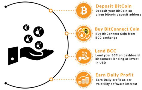bitconnect plc how to buy bitcoin on bitconnect choice image how to