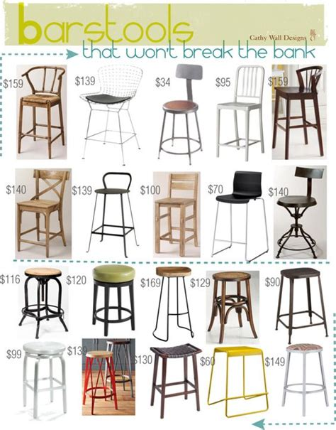 Looking For Kitchen Bar Stools by Looking For The Barstool For Your Kitchen Island