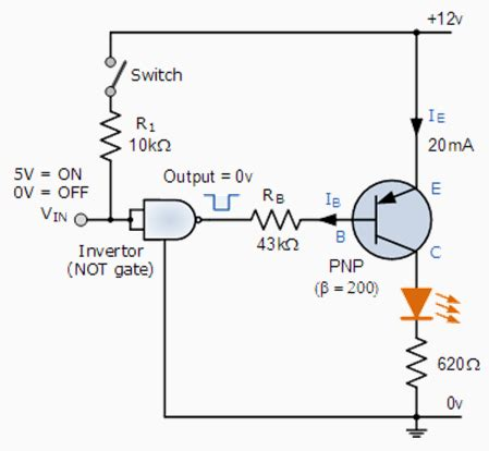a pnp transistor is connected in a circuit so that the collector base junction remains transistor as a switch