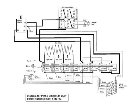 vintage golf cart wiring diagrams wiring diagram manual