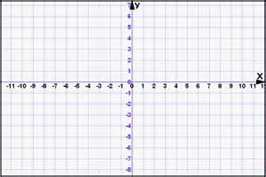 plotting points worksheets abitlikethis