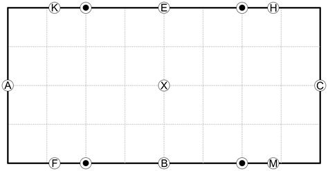 dressage arena diagram dressage arena diagram to print 28 images standard