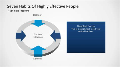 Habits Ppt Seven Habits Covey Powerpoint Template Slidemodel