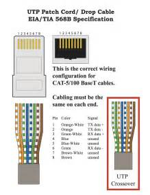 568b color code cat 5 patch cord diagram 568b spec prompt computer