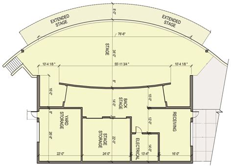 home remodel plans 5 stages of remodeling the house river walk amphitheater