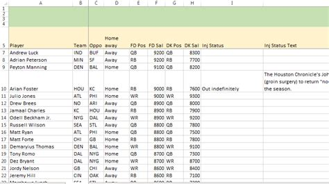 Nfl Spreadsheet by Daily Sports Lineup Optimzer Excel Spreadsheet