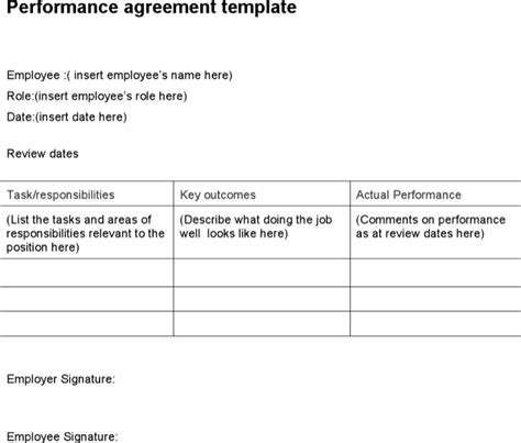 Performance Agreement Template Kidscareer Info Free Performance Contract Templates