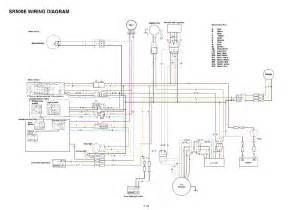 yamaha sr500 wiring diagram electrical connection binatani