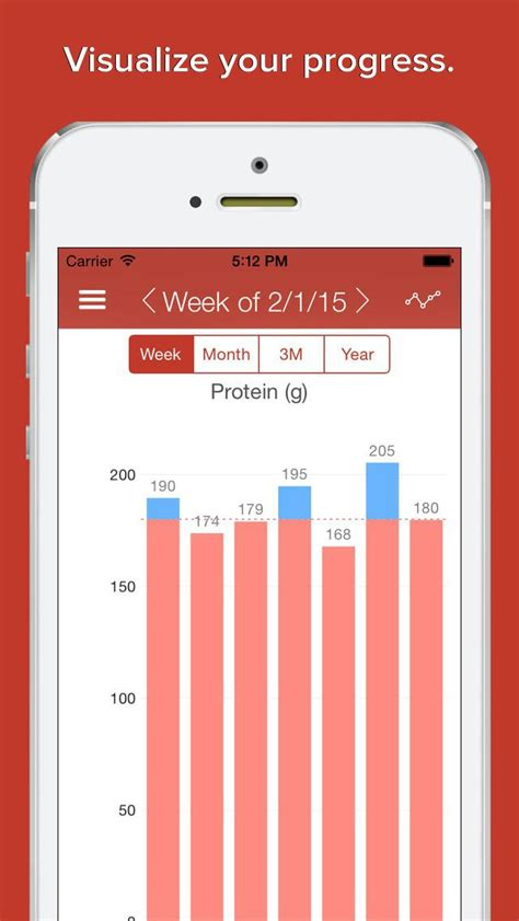 protein tracker bulk up protein tracker high protein diet counter to